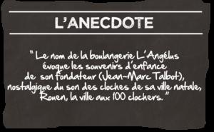 angelus_ardoise_anecdote